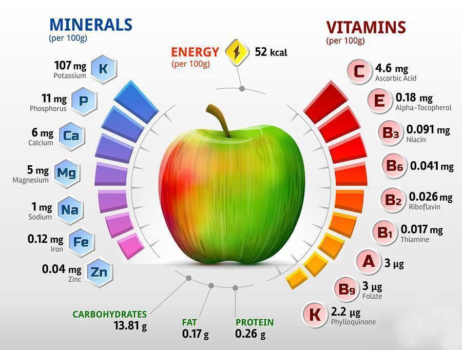 C:\Users\gigi\Downloads\Minerals and Vitamins\mar.jpg
